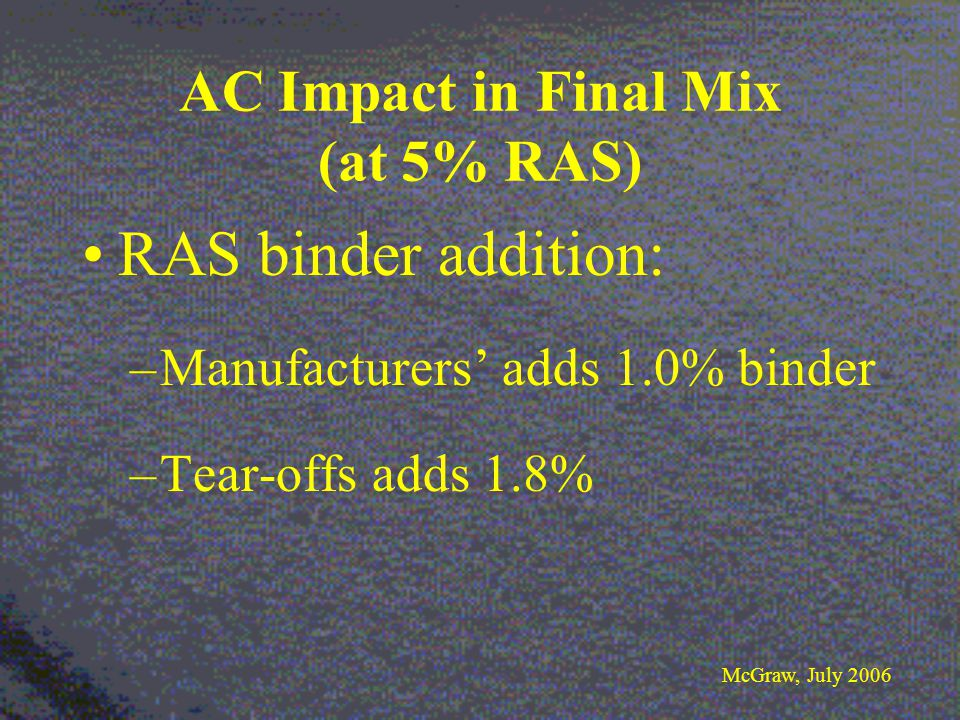 AC Impact in Final Mix (at 5% RAS) RAS binder addition: –Manufacturers' adds 1.0% binder –Tear-offs adds 1.8% McGraw, July 2006