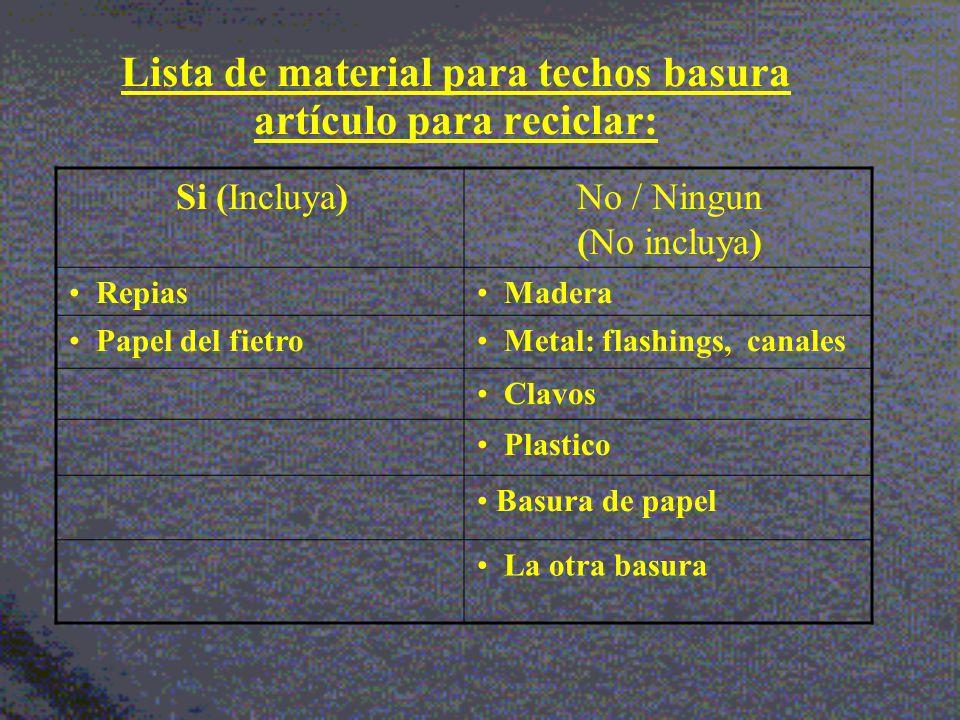 Lista de material para techos basura artículo para reciclar: Si (Incluya)No / Ningun (No incluya) Repias Madera Papel del fietro Metal: flashings, canales Clavos Plastico Basura de papel La otra basura