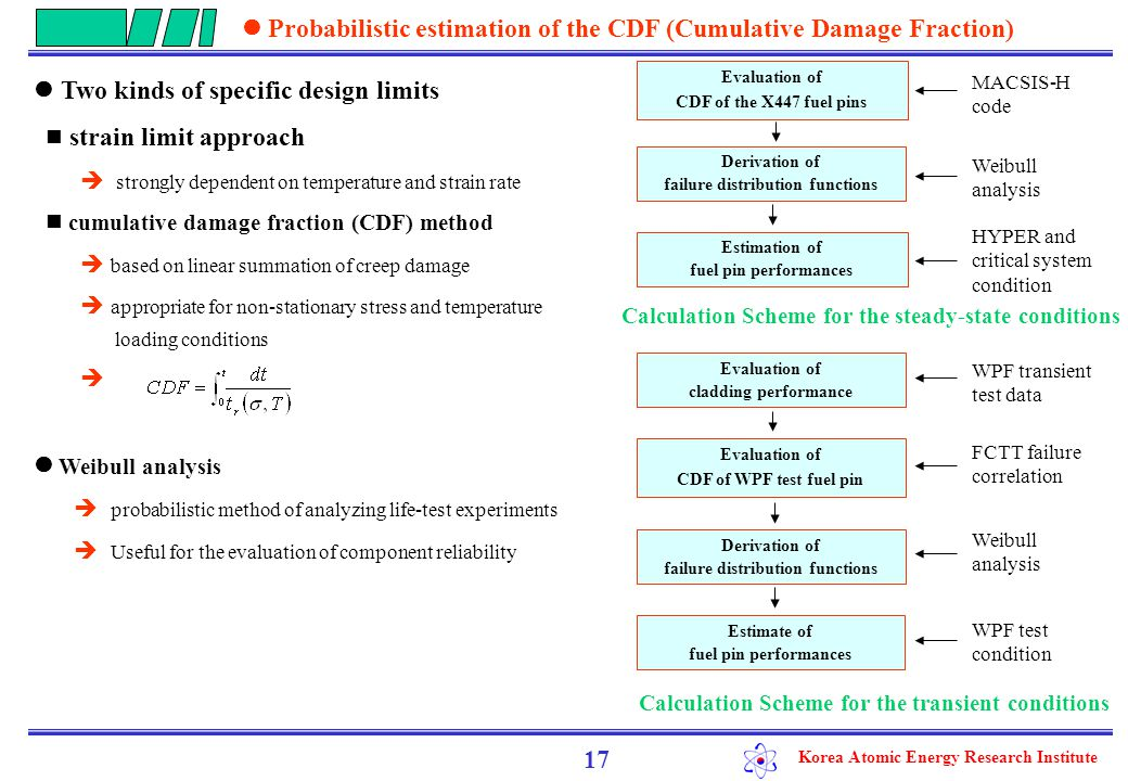 Korea Atomic Energy Research Institute Two kinds of specific design limits strain limit approach  strongly dependent on temperature and strain rate cumulative damage fraction (CDF) method  based on linear summation of creep damage  appropriate for non-stationary stress and temperature loading conditions  Weibull analysis  probabilistic method of analyzing life-test experiments  Useful for the evaluation of component reliability 17 Probabilistic estimation of the CDF (Cumulative Damage Fraction) Derivation of failure distribution functions Evaluation of CDF of the X447 fuel pins Estimation of fuel pin performances Weibull analysis MACSIS-H code HYPER and critical system condition Calculation Scheme for the steady-state conditions Calculation Scheme for the transient conditions Evaluation of CDF of WPF test fuel pin FCTT failure correlation Evaluation of cladding performance WPF transient test data Derivation of failure distribution functions WPF test condition Weibull analysis Estimate of fuel pin performances