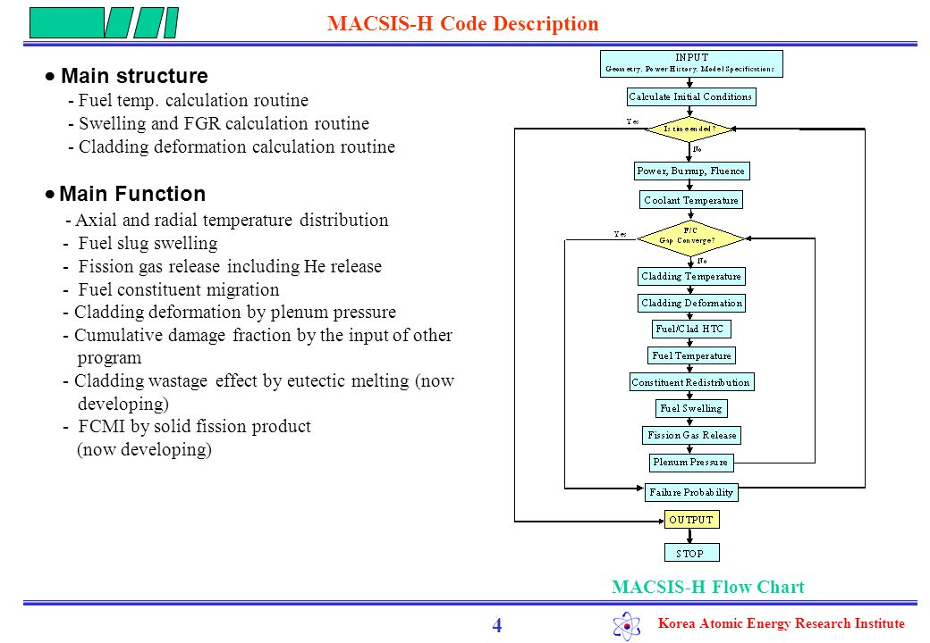 Korea Atomic Energy Research Institute MACSIS-H Code Description 4 ● Main structure - Fuel temp.