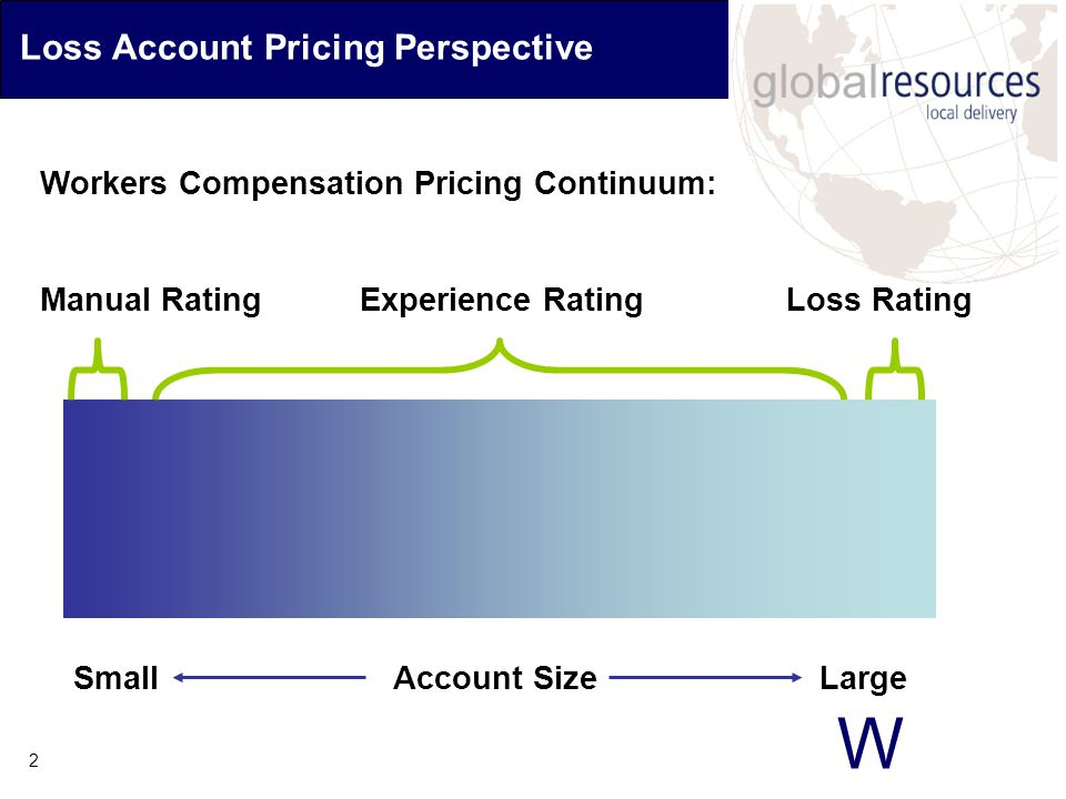 W 2 Loss Account Pricing Perspective Workers Compensation Pricing Continuum: Manual RatingExperience RatingLoss Rating SmallAccount SizeLarge