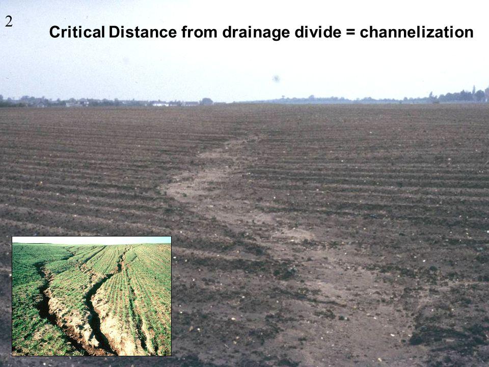 Soil Creep - evidence Marathon Basin, west Texas.J.S.
