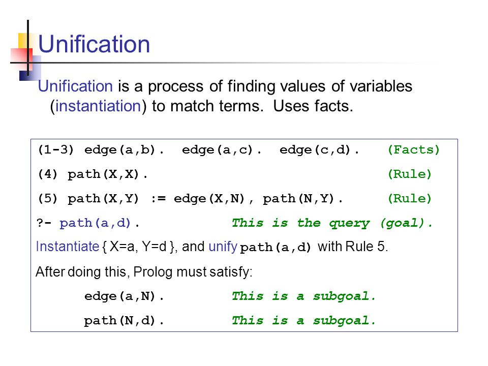 Unification Unification is a process of finding values of variables (instantiation) to match terms.