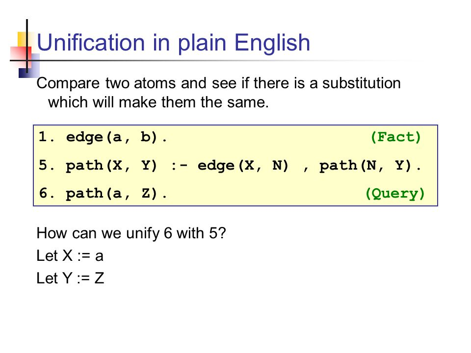 Unification in plain English Compare two atoms and see if there is a substitution which will make them the same.