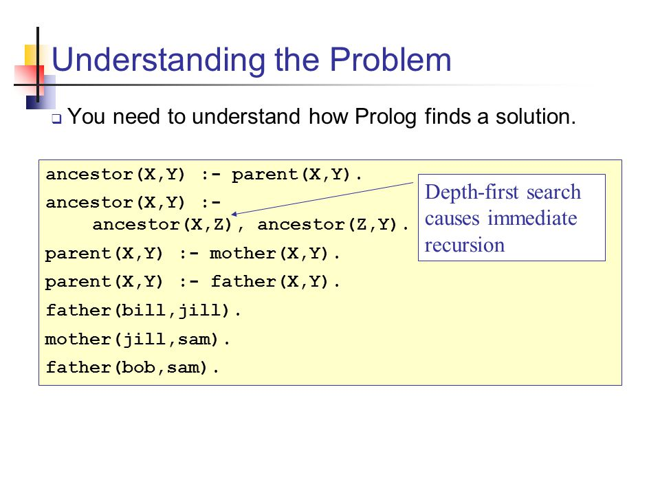 Understanding the Problem  You need to understand how Prolog finds a solution.