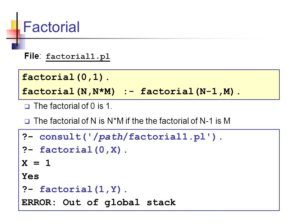 Factorial factorial(0,1). factorial(N,N*M) :- factorial(N-1,M).