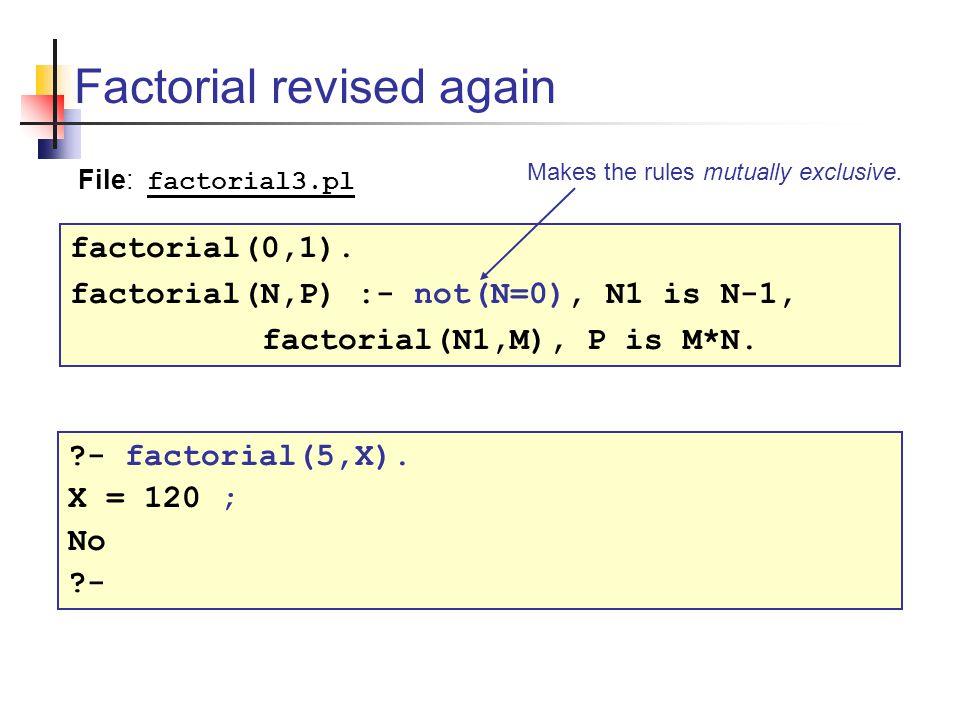 Factorial revised again factorial(0,1).