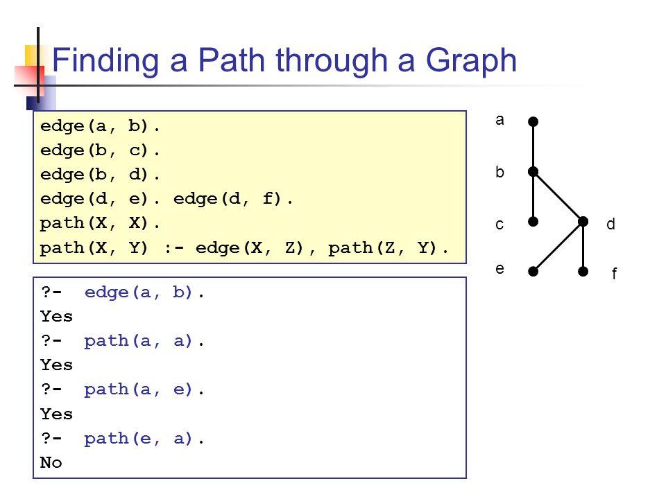 Finding a Path through a Graph edge(a, b). edge(b, c).
