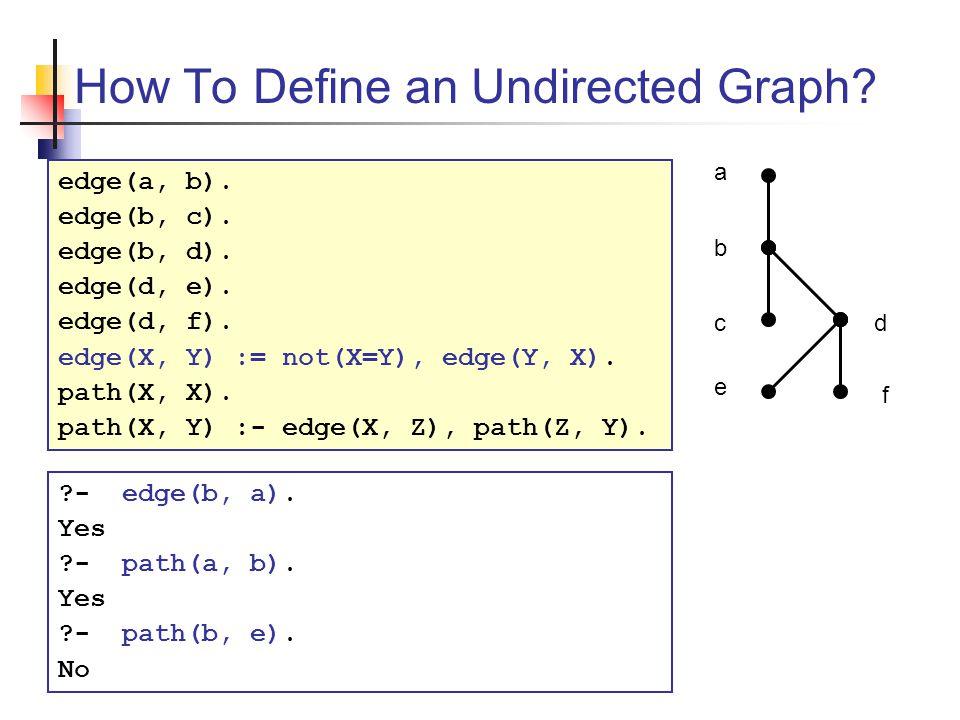 How To Define an Undirected Graph. edge(a, b). edge(b, c).