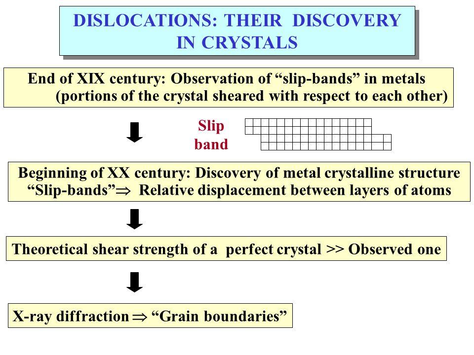 1930's Orowan, Taylor, Burgers  DISLOCATION POLYCRYSTALLINE ICE Crystal grains slightly missoriented & separated by grain boundaries: Amorphous material.