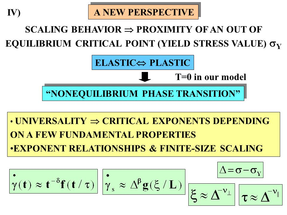 A NEW PERSPECTIVE IV) SCALING BEHAVIOR  PROXIMITY OF AN OUT OF EQUILIBRIUM CRITICAL POINT (YIELD STRESS VALUE)  Y NONEQUILIBRIUM PHASE TRANSITION UNIVERSALITY  CRITICAL EXPONENTS DEPENDING ON A FEW FUNDAMENTAL PROPERTIES EXPONENT RELATIONSHIPS & FINITE-SIZE SCALING ELASTIC  PLASTIC T=0 in our model