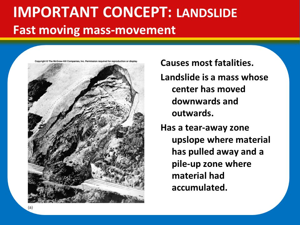 IMPORTANT CONCEPT: LANDSLIDE Major topographic features Features include crown, head scarp, basal surface of rupture, transverse cracks, transverse ridges and radial cracks.