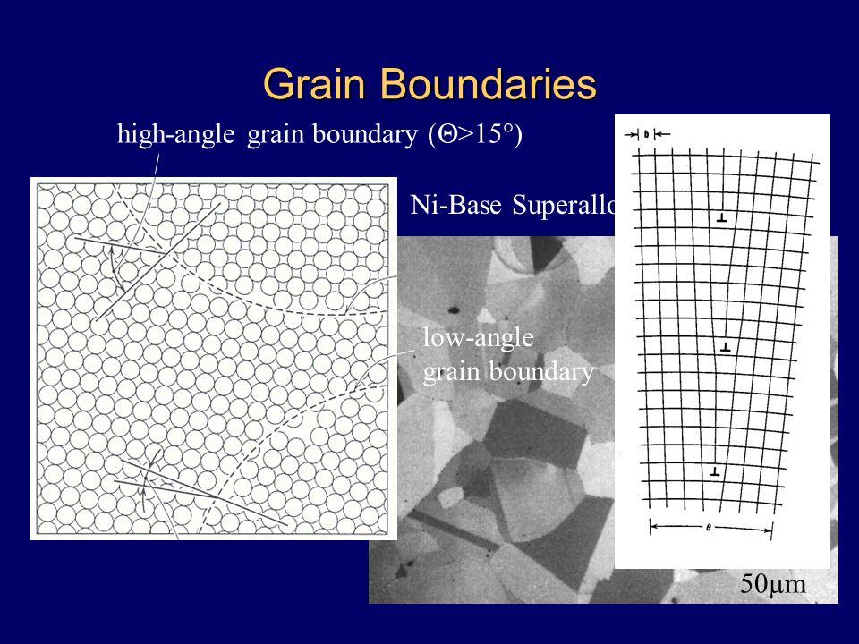 Grain Boundaries Ni-Base Superalloy Waspalloy 50µm high-angle grain boundary (  >15°) low-angle grain boundary