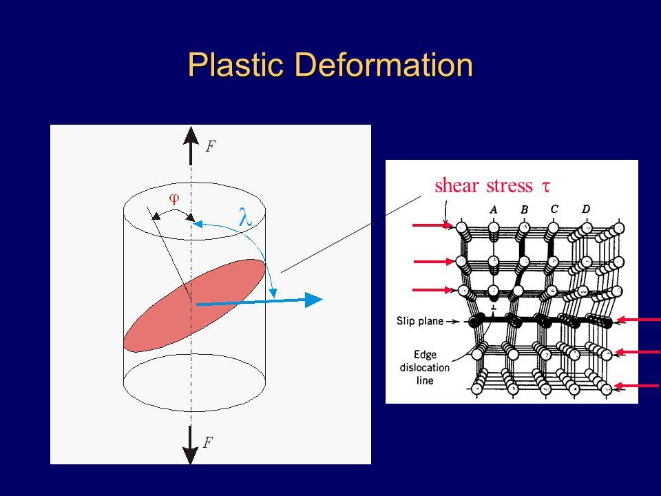 Plastic Deformation shear stress 
