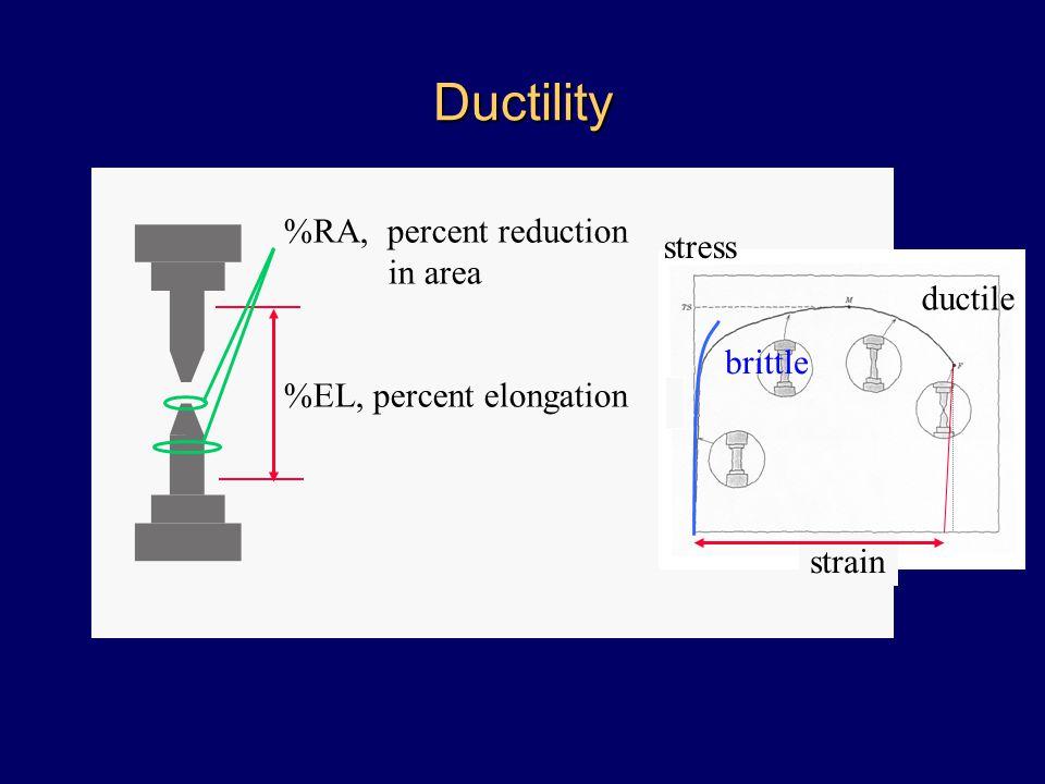 Ductility stress strain %EL, percent elongation %RA, percent reduction in area brittle ductile
