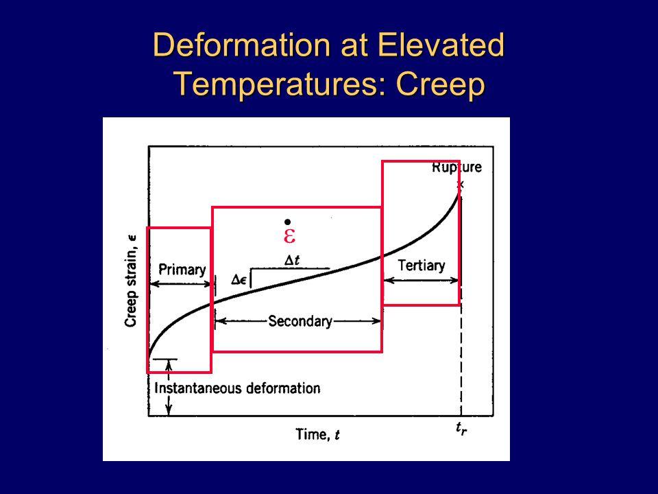 Deformation at Elevated Temperatures: Creep 