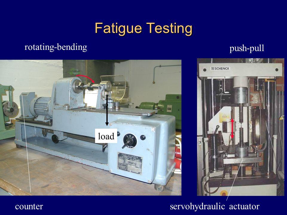 push-pull rotating-bending counter load servohydraulic actuator