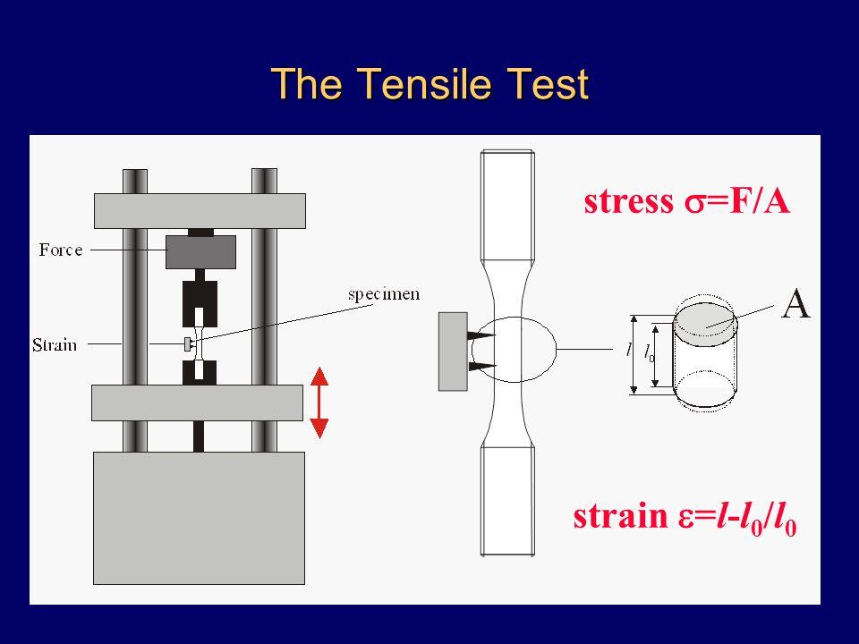 The Tensile Test stress  =F/A strain  =l-l 0 /l 0