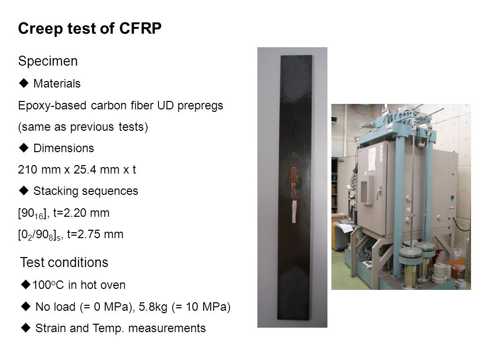 Creep test of CFRP Specimen  Materials Epoxy-based carbon fiber UD prepregs (same as previous tests)  Dimensions 210 mm x 25.4 mm x t  Stacking sequences [90 16 ], t=2.20 mm [0 2 /90 8 ] s, t=2.75 mm Test conditions  100 o C in hot oven  No load (= 0 MPa), 5.8kg (= 10 MPa)  Strain and Temp.
