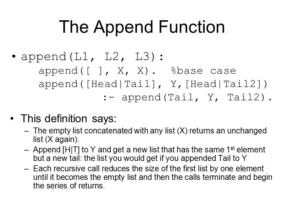 The Append Function append(L1, L2, L3): append([ ], X, X).
