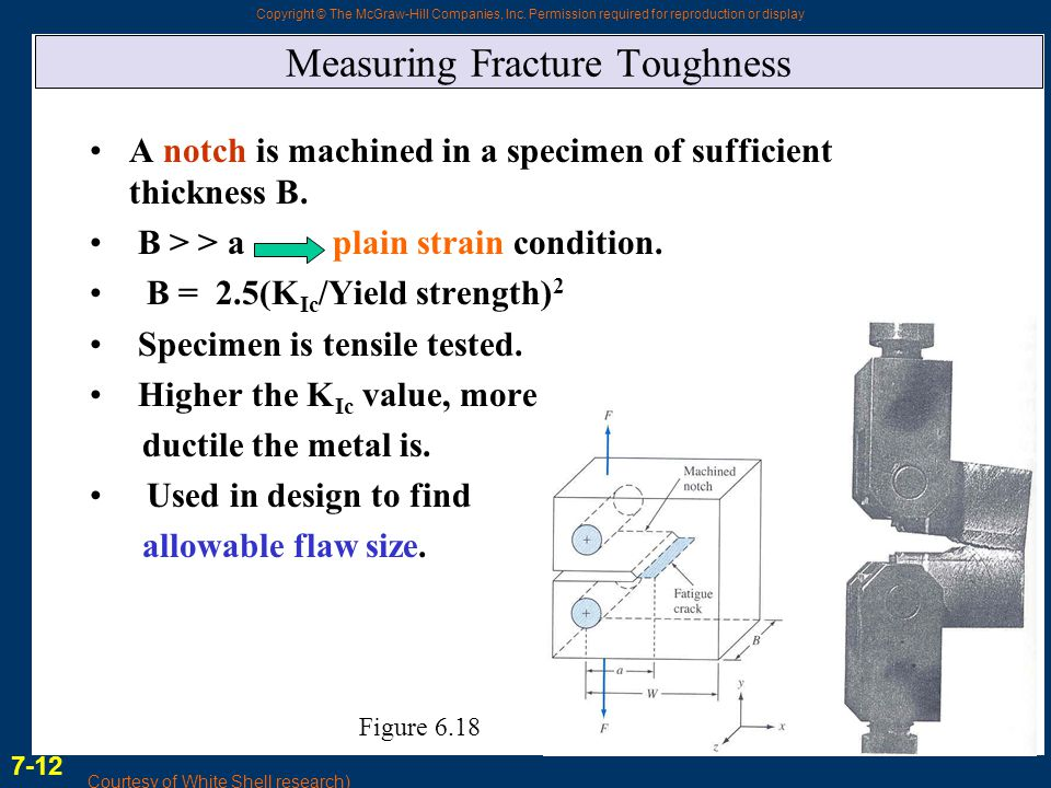 Copyright © The McGraw-Hill Companies, Inc. Permission required for reproduction or display Measuring Fracture Toughness A notch is machined in a spec