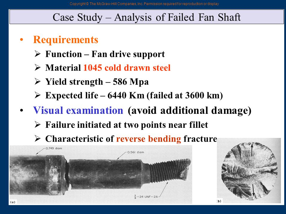 Copyright © The McGraw-Hill Companies, Inc. Permission required for reproduction or display Case Study – Analysis of Failed Fan Shaft Requirements  F