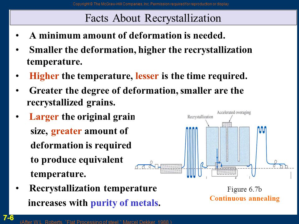 Copyright © The McGraw-Hill Companies, Inc. Permission required for reproduction or display Facts About Recrystallization A minimum amount of deformat