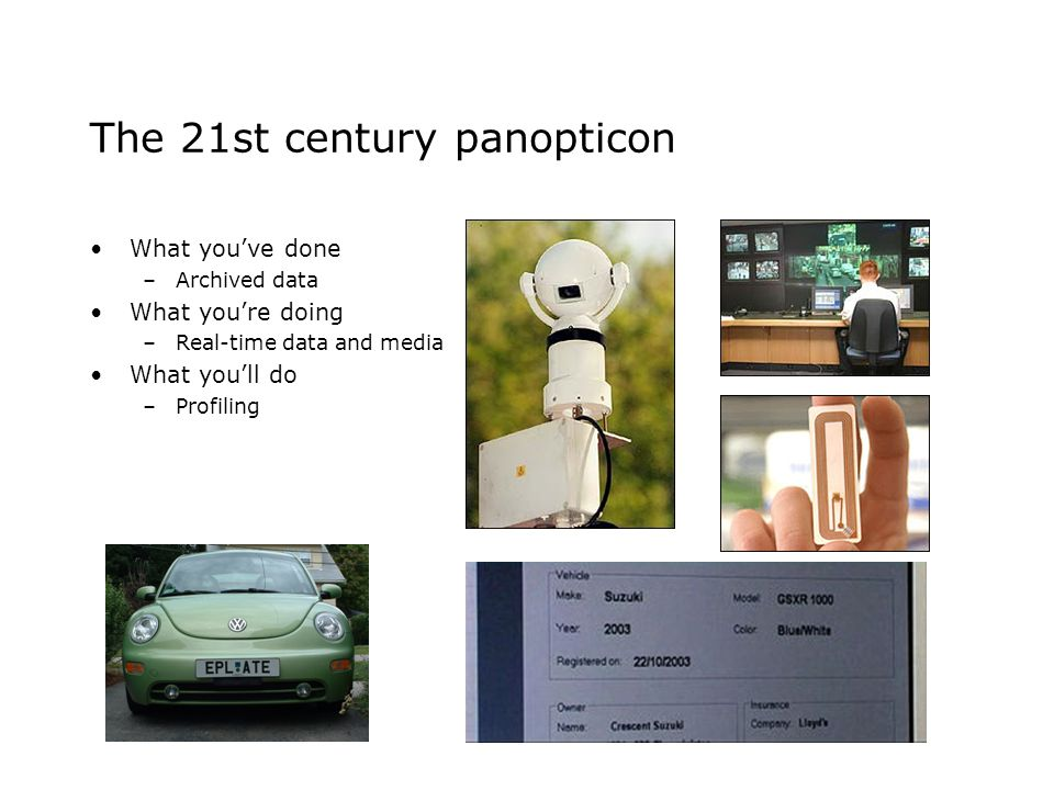 The 21st century panopticon What you've done –Archived data What you're doing –Real-time data and media What you'll do –Profiling