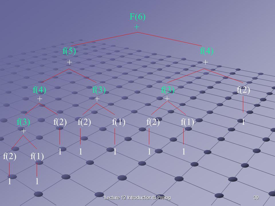 30Lecture 12 Introduction to Prolog F(6) + f(5)f(4) + f(3) f(2) f(2) f(1) + 1 + f(4) f(3) + f(3) f(2) 1 + f(2) f(1) + 1 1 1 1 1