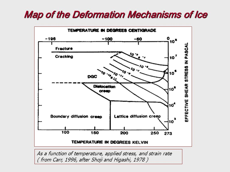 Map of the Deformation Mechanisms of Ice As a function of temperature, applied stress, and strain rate ( from Carr, 1996, after Shoji and Higashi, 1978 )
