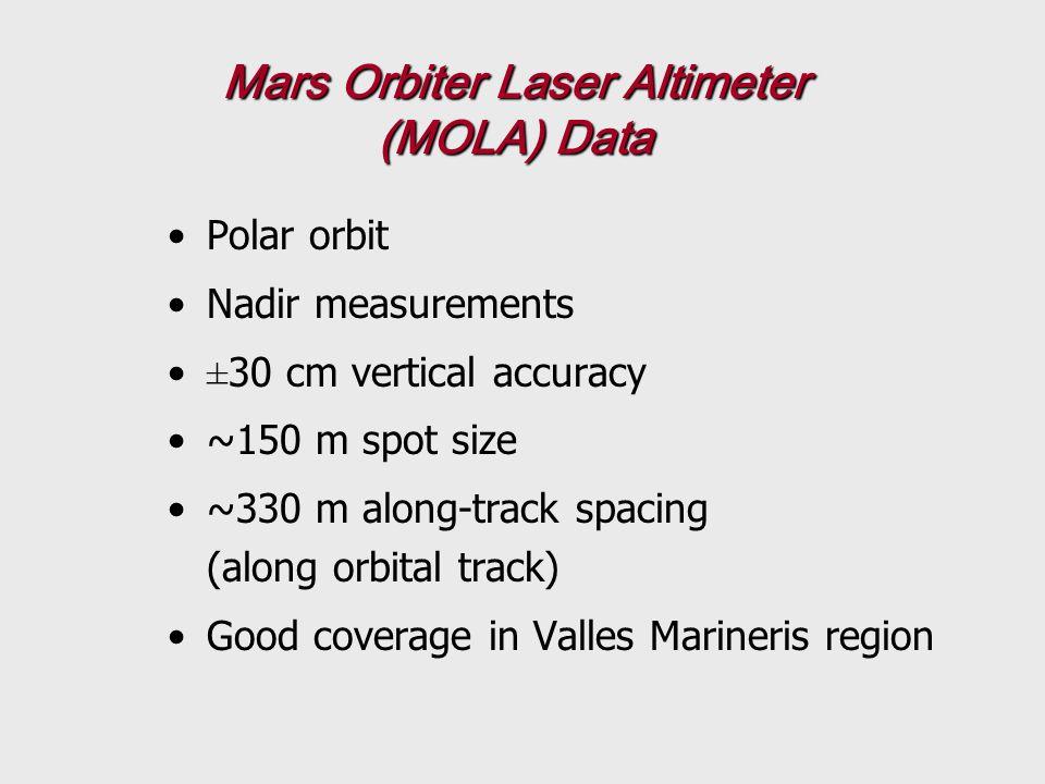Mars Orbiter Laser Altimeter (MOLA) Data Polar orbit Nadir measurements ±30 cm vertical accuracy ~150 m spot size ~330 m along-track spacing (along orbital track) Good coverage in Valles Marineris region