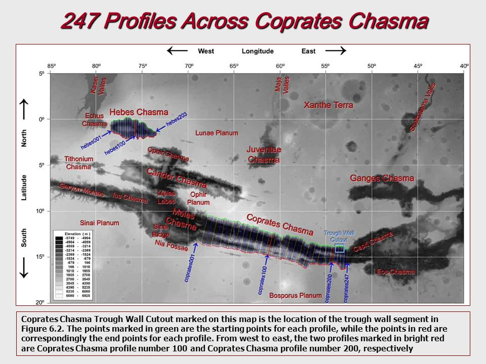 247 Profiles Across Coprates Chasma Coprates Chasma Trough Wall Cutout marked on this map is the location of the trough wall segment in Figure 6.2.