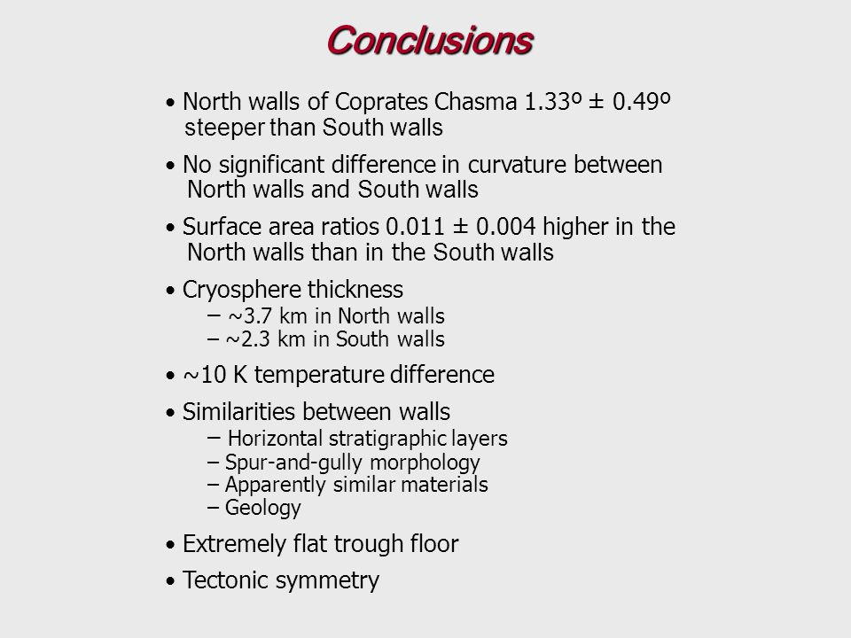 Conclusions North walls of Coprates Chasma 1.33º ± 0.49º steeper than South walls No significant difference in curvature between North walls and South walls Surface area ratios 0.011 ± 0.004 higher in the North walls than in the South walls Cryosphere thickness – – ~3.7 km in North walls – – ~2.3 km in South walls ~10 K temperature difference Similarities between walls – – Horizontal stratigraphic layers – – Spur-and-gully morphology – – Apparently similar materials – – Geology Extremely flat trough floor Tectonic symmetry