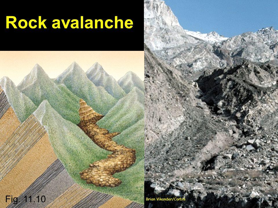 Rock avalanche Brian Vikander/Corbis Fig. 11.10