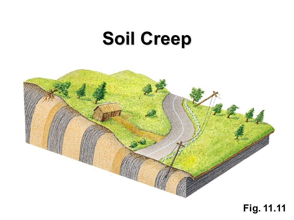 Soil Creep Fig. 11.11
