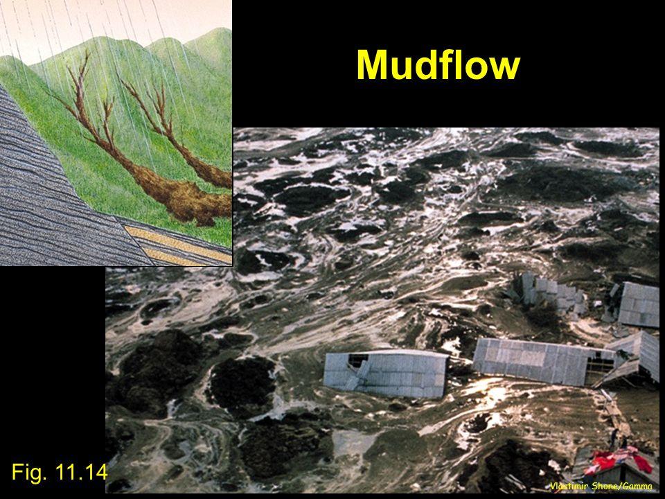 Mudflow Fig. 11.14 Vlastimir Shone/Gamma