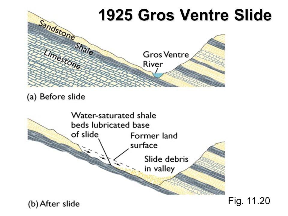 Fig. 11.20 1925 Gros Ventre Slide