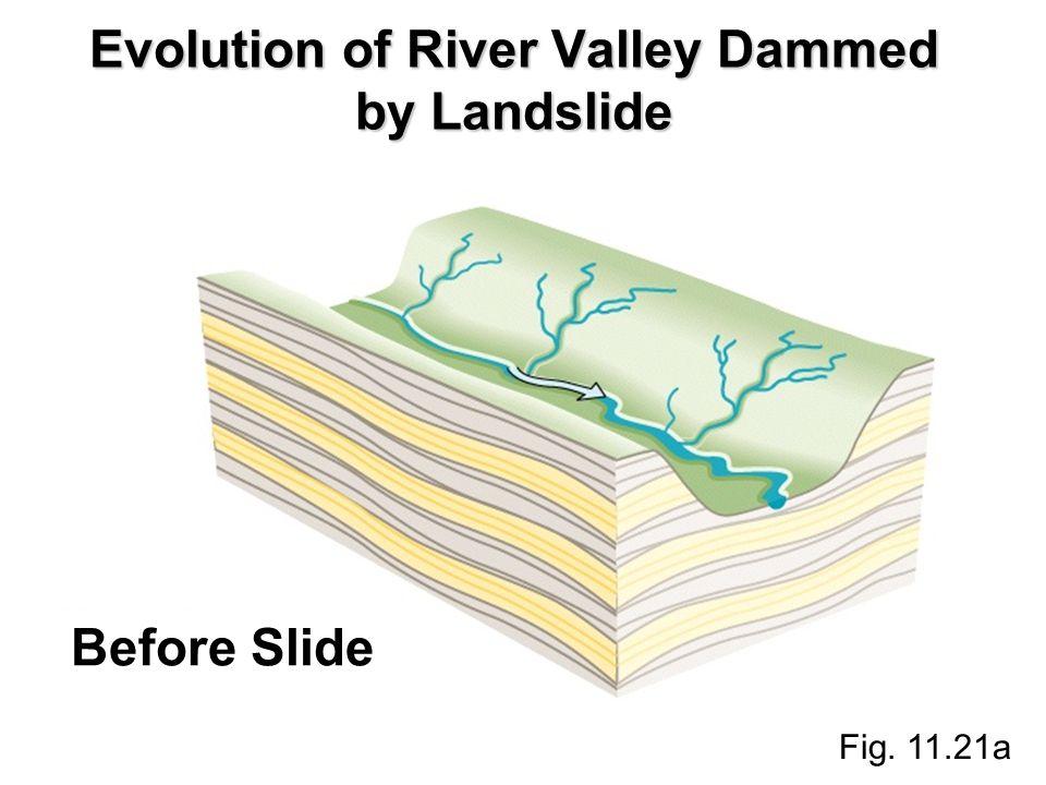 Evolution of River Valley Dammed by Landslide Fig. 11.21a Before Slide