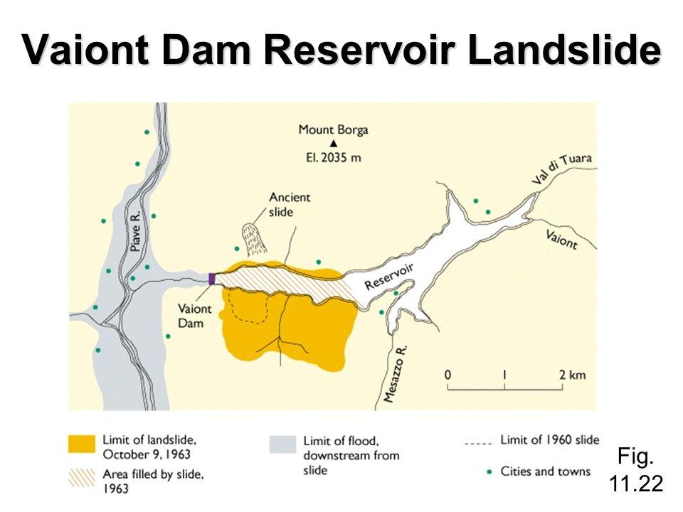 Vaiont Dam Reservoir Landslide Fig. 11.22