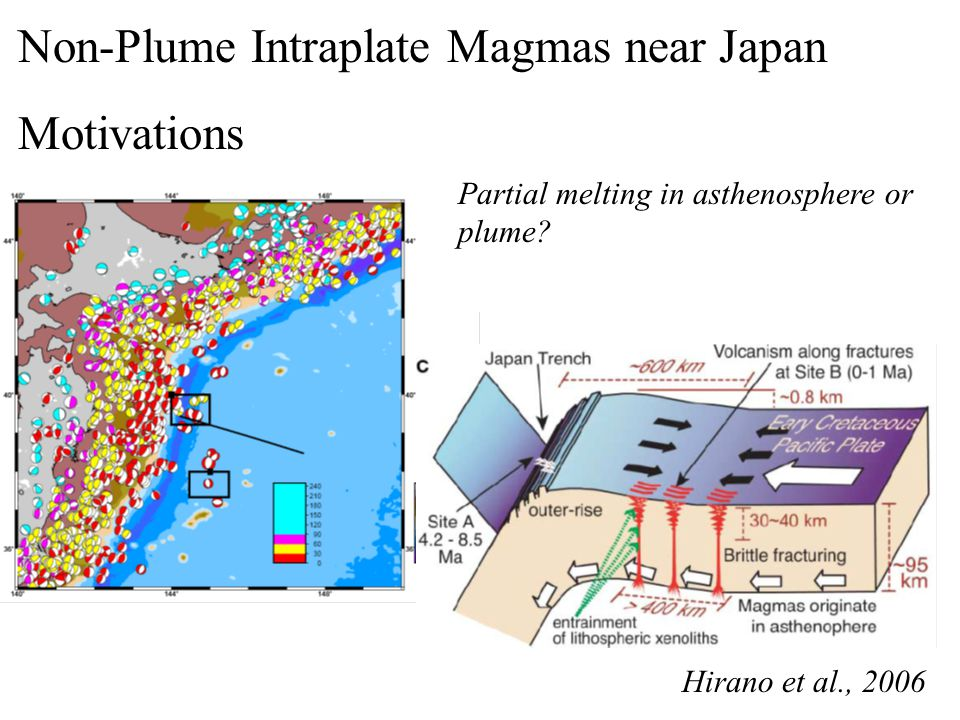 Non-Plume Intraplate Magmas near Japan Motivations Partial melting in asthenosphere or plume? Hirano et al., 2006