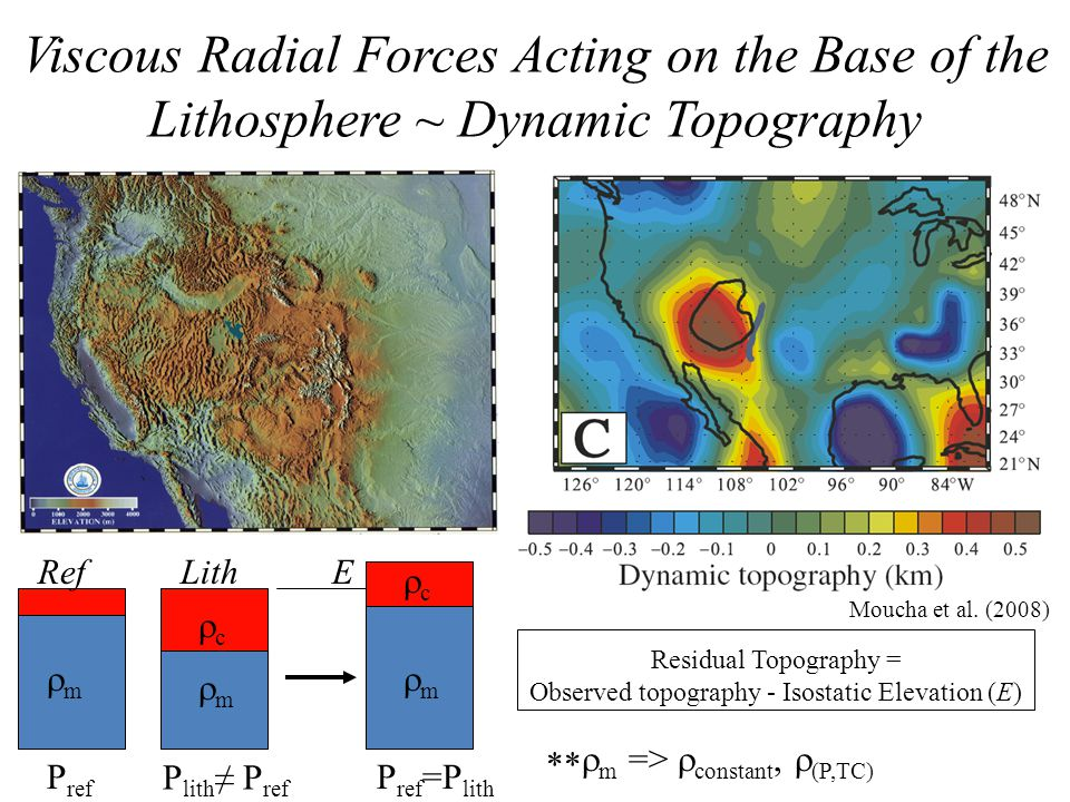 Viscous Radial Forces Acting on the Base of the Lithosphere ~ Dynamic Topography Moucha et al.