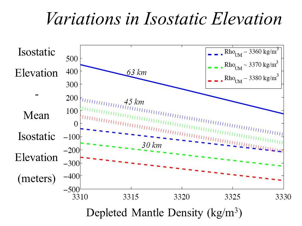 Variations in Isostatic Elevation Depleted Mantle Density (kg/m 3 ) Isostatic Elevation - Mean Isostatic Elevation (meters) 63 km 45 km 30 km