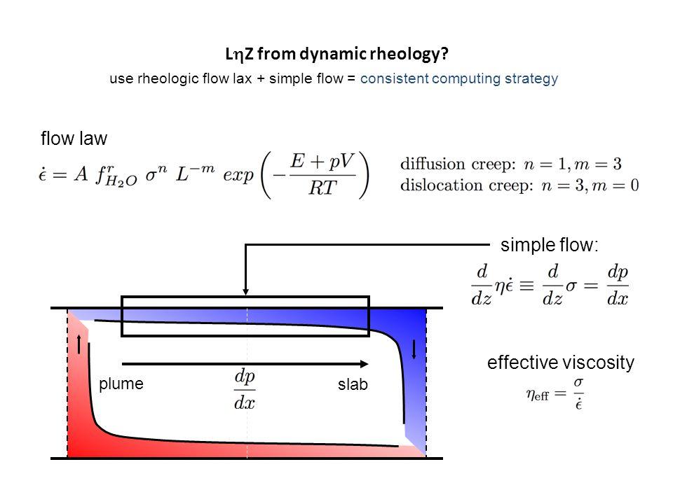 L  Z from dynamic rheology.