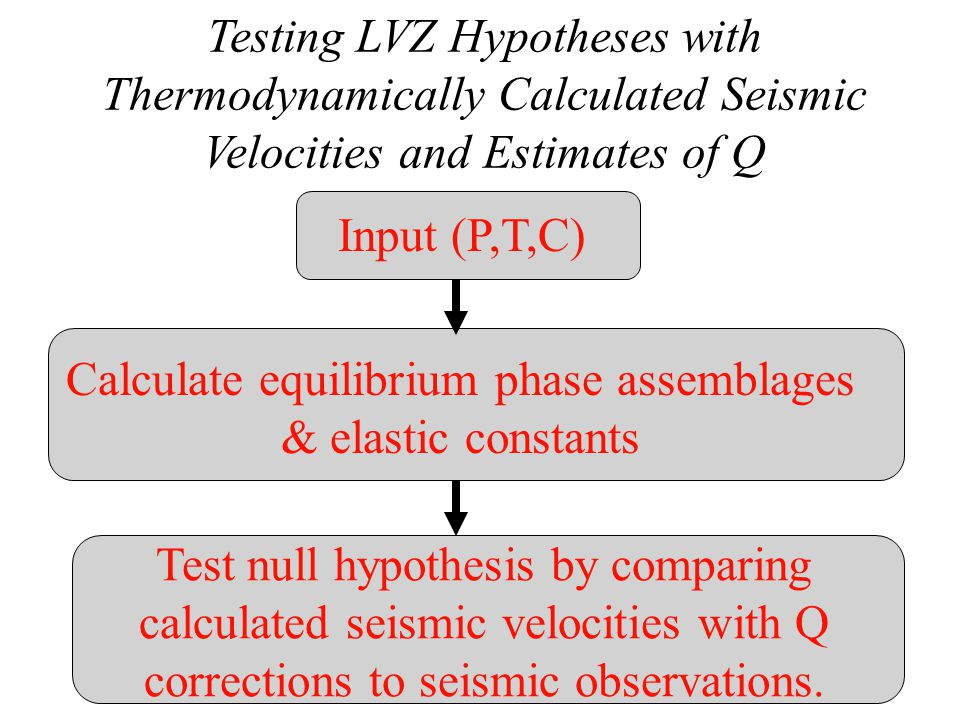 Testing LVZ Hypotheses with Thermodynamically Calculated Seismic Velocities and Estimates of Q Input (P,T,C) Calculate equilibrium phase assemblages & elastic constants Test null hypothesis by comparing calculated seismic velocities with Q corrections to seismic observations.