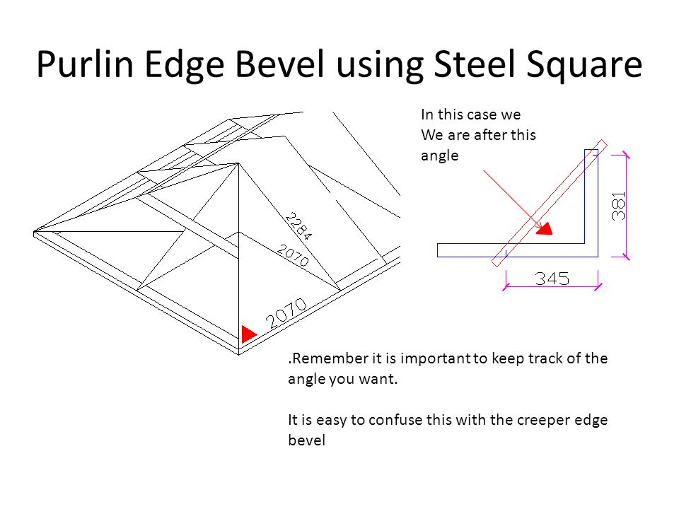 Purlin Edge Bevel using Steel Square In this case we We are after this angle.Remember it is important to keep track of the angle you want. It is easy