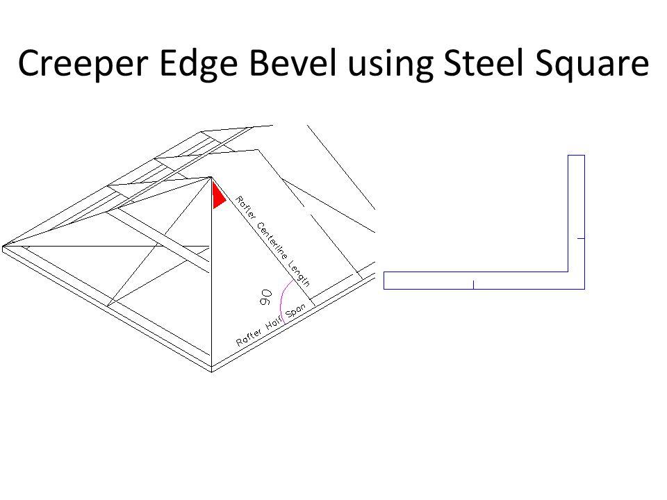 Creeper Edge Bevel using Steel Square