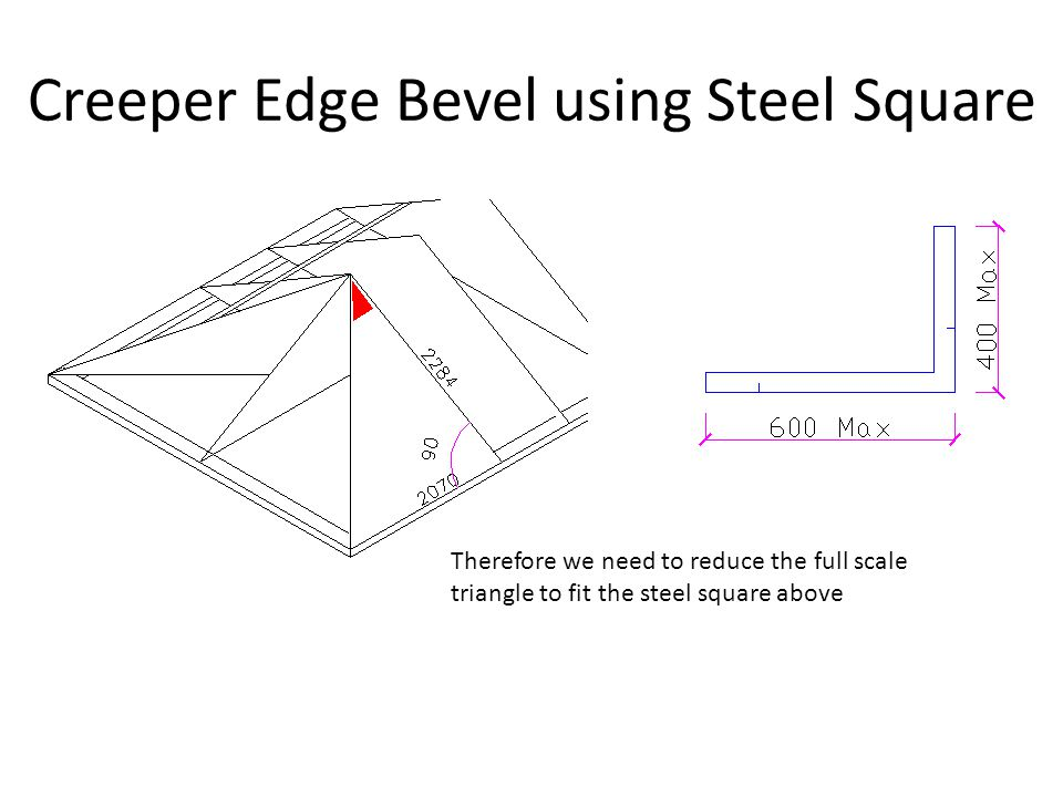 Creeper Edge Bevel using Steel Square Therefore we need to reduce the full scale triangle to fit the steel square above
