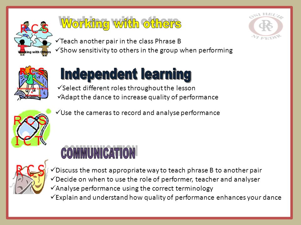 Use the cameras to record and analyse performance Discuss the most appropriate way to teach phrase B to another pair Decide on when to use the role of performer, teacher and analyser Analyse performance using the correct terminology Explain and understand how quality of performance enhances your dance Teach another pair in the class Phrase B Show sensitivity to others in the group when performing Select different roles throughout the lesson Adapt the dance to increase quality of performance