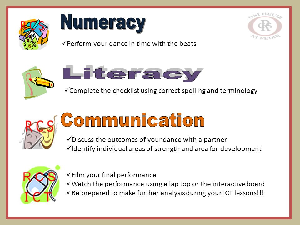Perform your dance in time with the beats Complete the checklist using correct spelling and terminology Discuss the outcomes of your dance with a partner Identify individual areas of strength and area for development Film your final performance Watch the performance using a lap top or the interactive board Be prepared to make further analysis during your ICT lessons!!!
