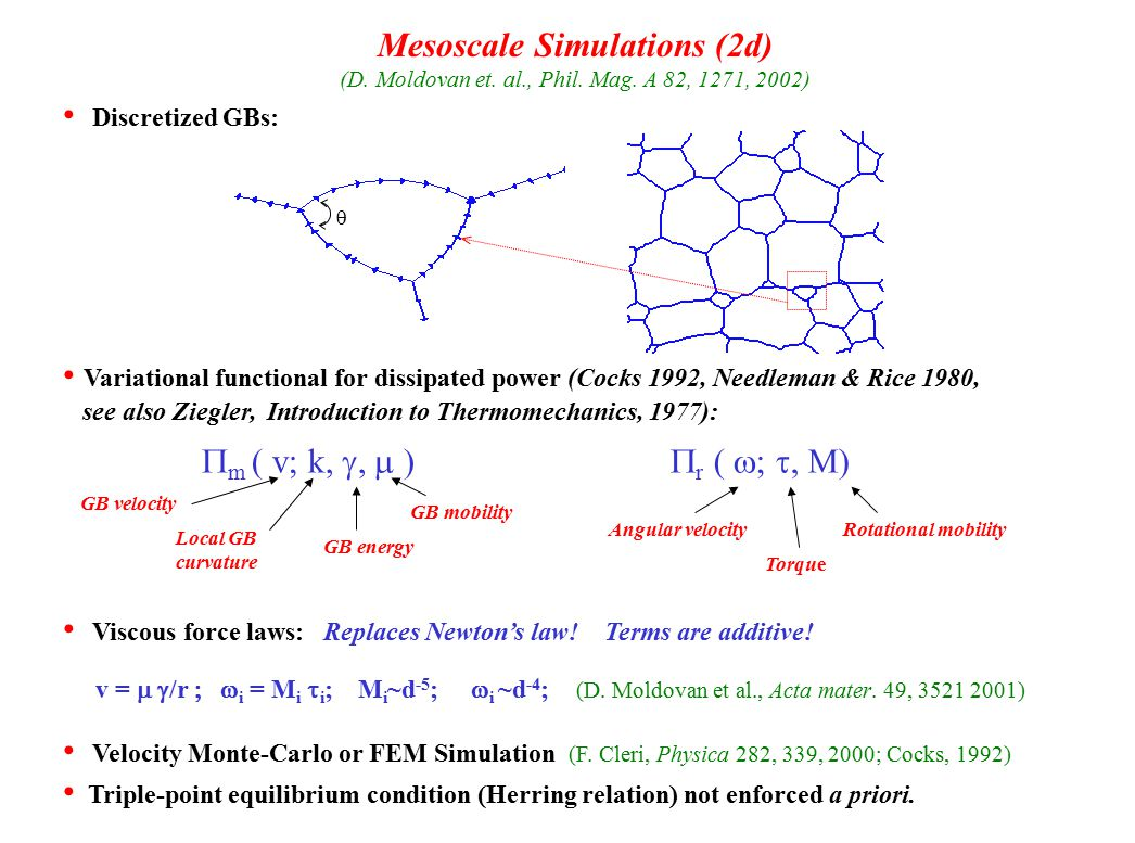 Mesoscale Simulations (2d) (D. Moldovan et. al., Phil.